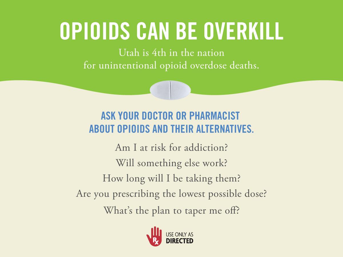 Opioid Info Graphic