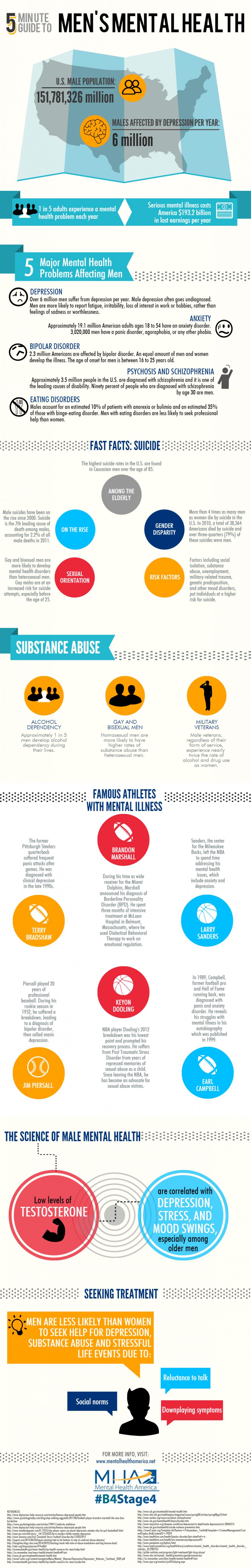 mens-infographic