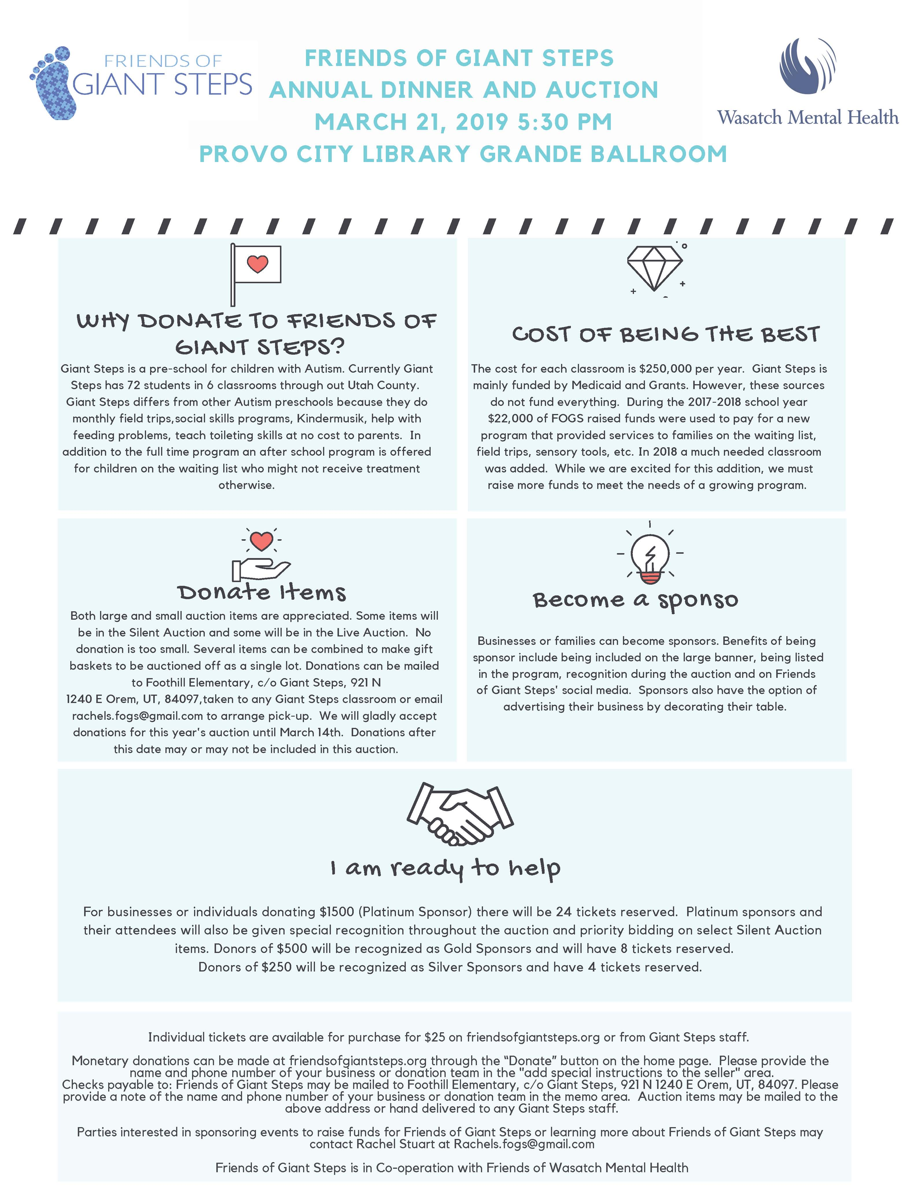 FOGS Infographic Poster