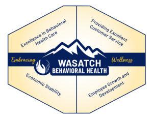 WBH Motto graphic